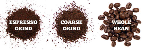 Coffee-Grind-Types