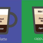 Cappuccino Vs Latte – Not Sure Which One To Pick?