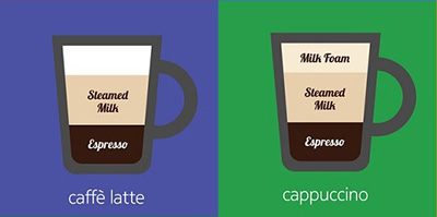 cappuccino-vs-latte