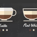 Flat White Vs Latte – Differences & Similarities